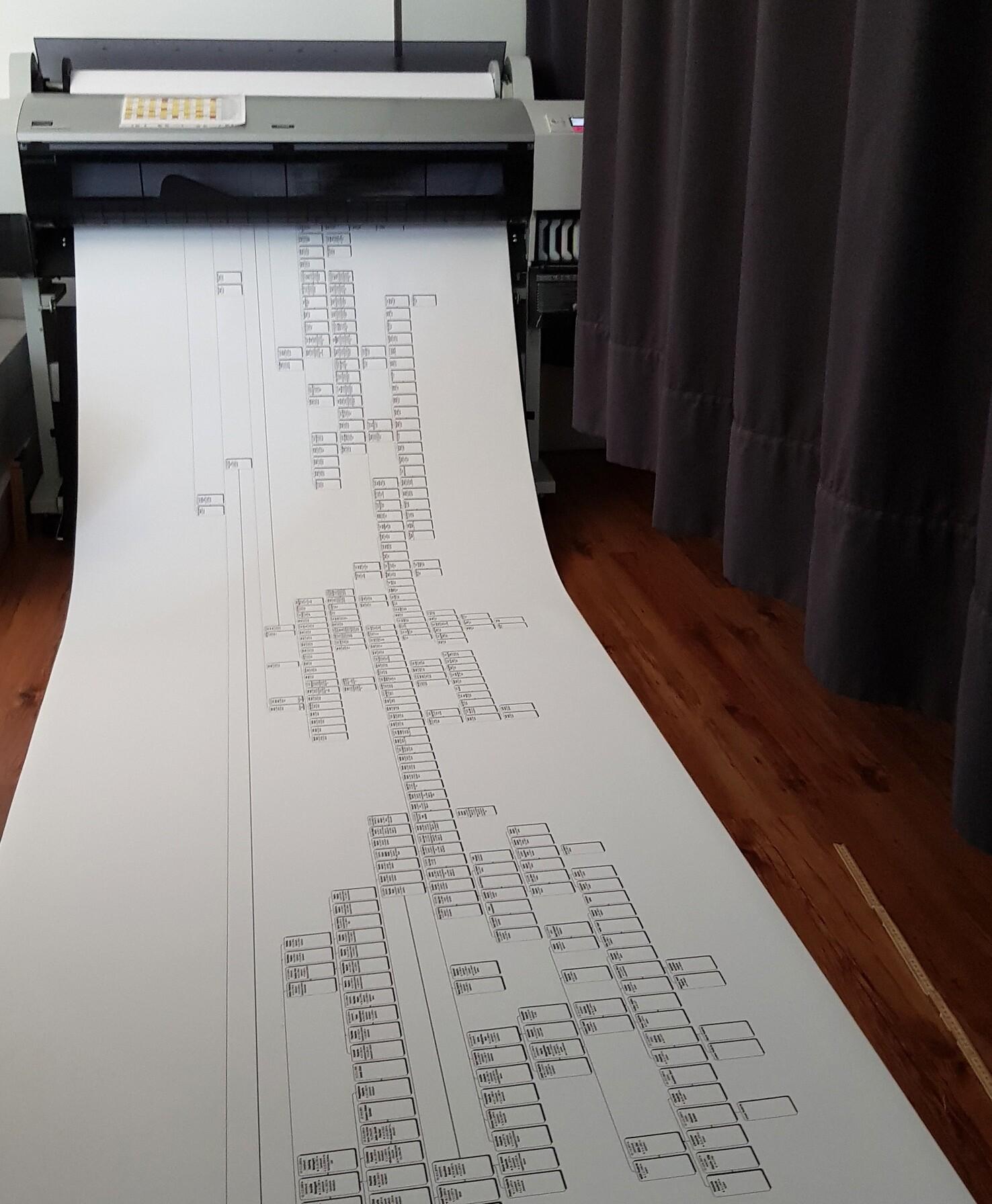 Stammbaumdruck 10m ! x 1m
